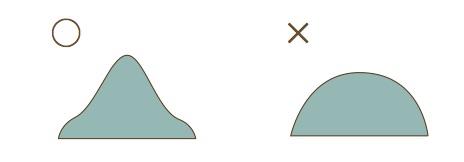 ago図1
