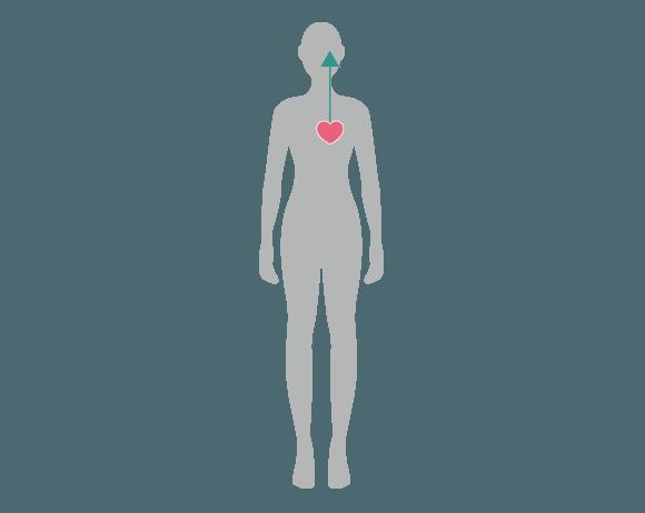 まぶたの浮腫みの原理2
